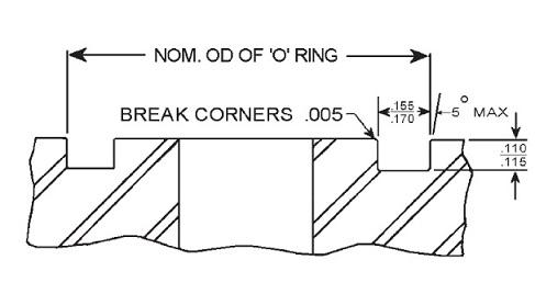 Sensationelle SAE J518 O-Ring Assortment Kits On Anchor Fluid Power UD53